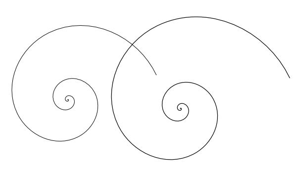 copy shell framework